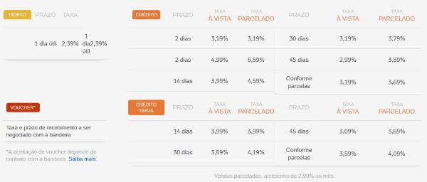 taxas-planos-recebimento-moderninha-pro-pagseguro
